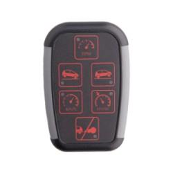 Ruptela Eco-Drive Panel
