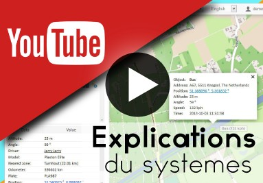explications du systemes GPS tracker